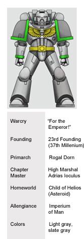Knights info