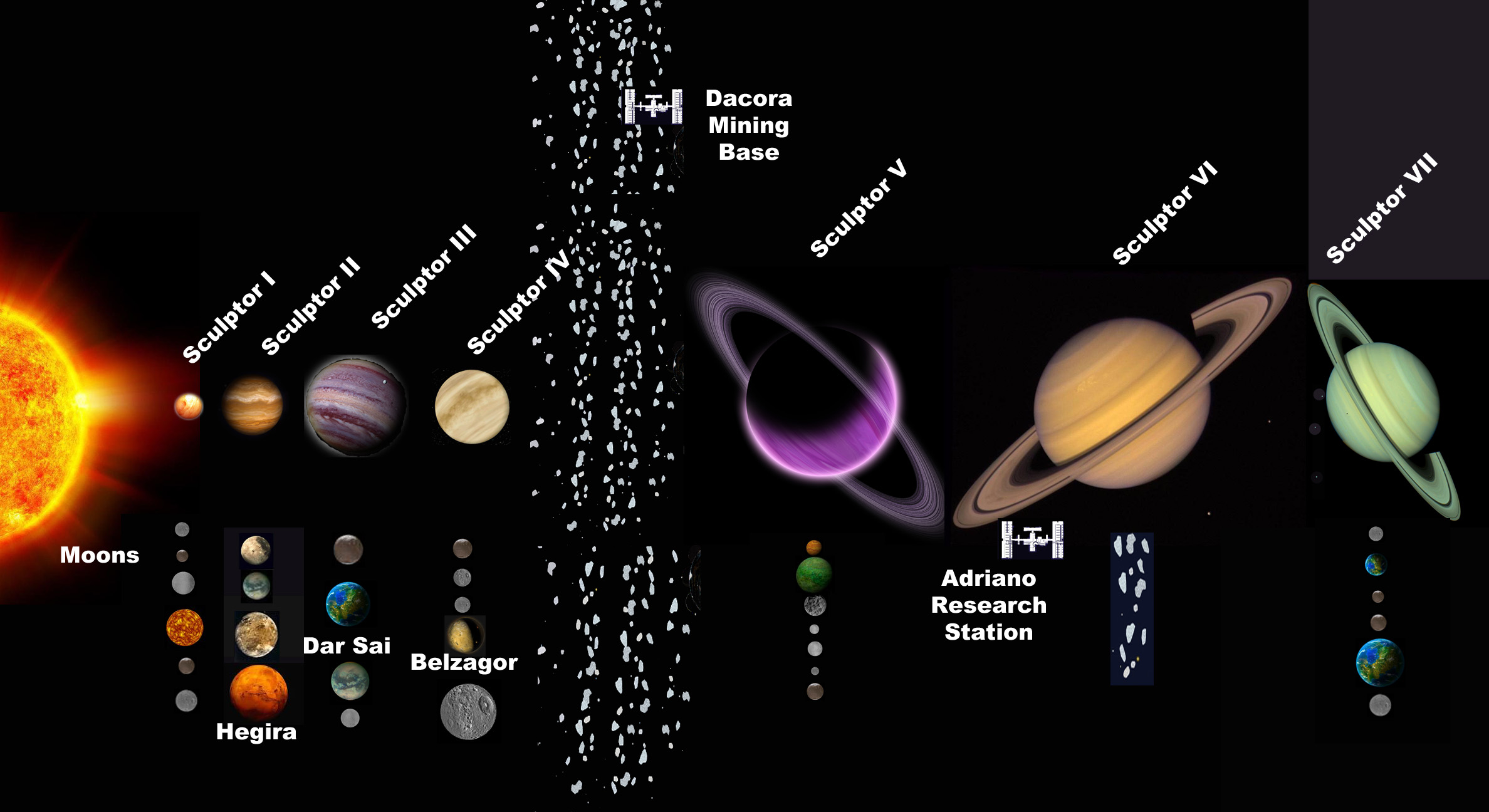 list names of planets - photo #2