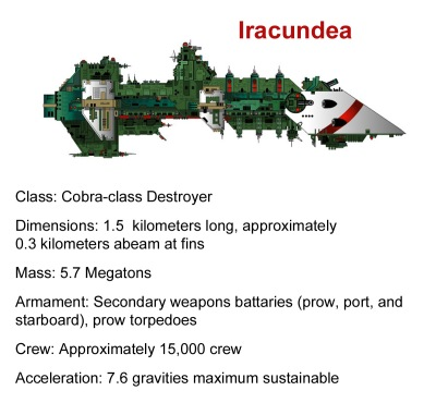 Iracundea data