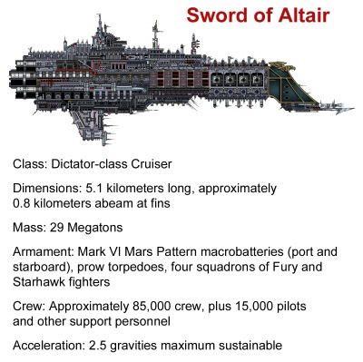 Sword of Altair data