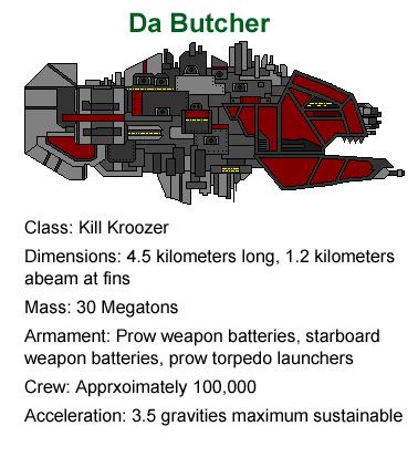 Da Butcher stats