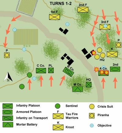 First Battle of Malati map turns 1-2
