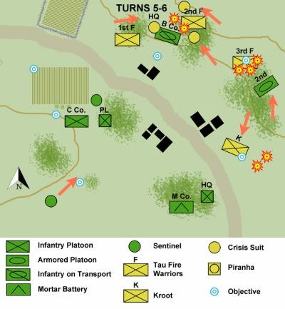 First Battle of Malati map turns 5-6