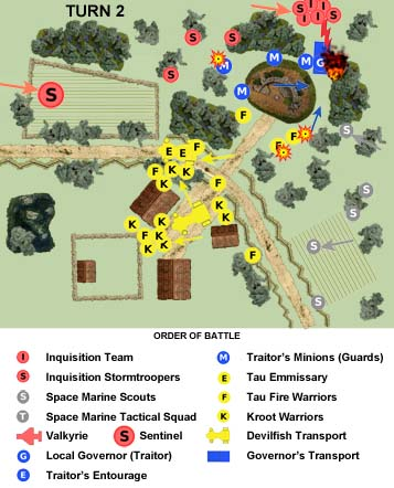 Inquisitor map Turns 2a