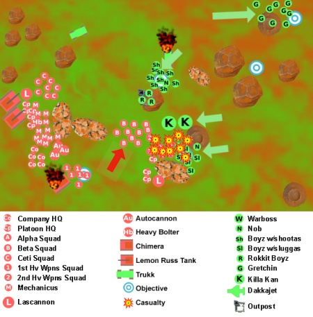 Warhammer 40K blog narrative campaign