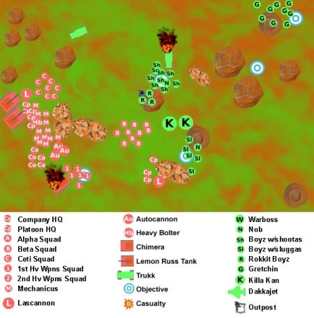 Warhammer 40K blog narrative blog
