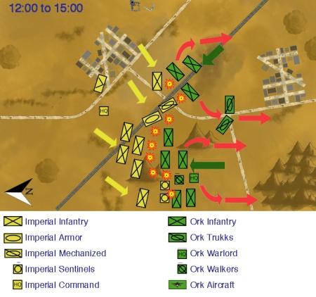 Barad Battle 2 afternoon